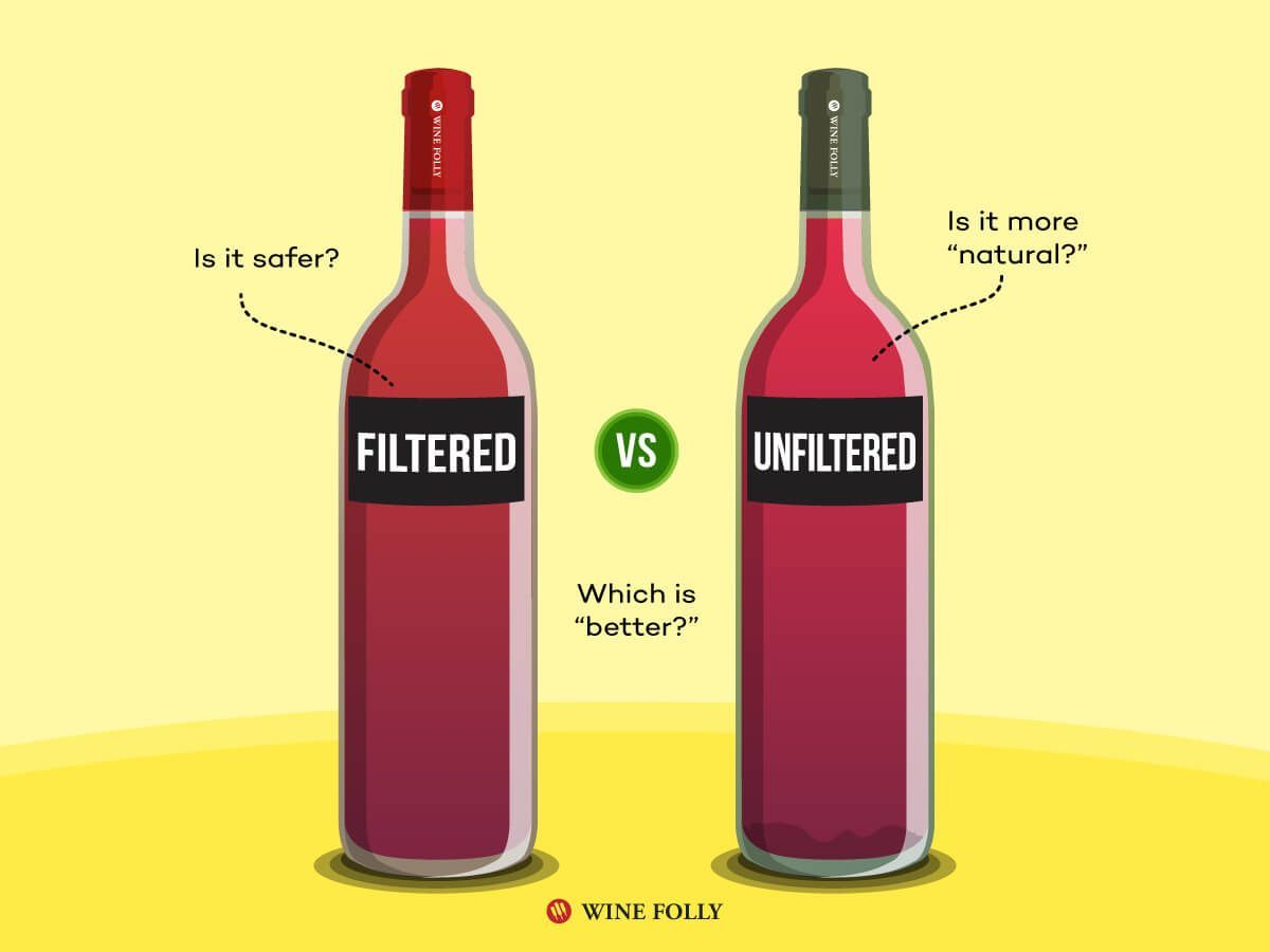 What Are The Pros And Cons Of Filtered Vs Unfiltered Wine Learn More About Wine Filtration From German Winemaker Kim Kirchhoff In 2020 Wine Folly Wine Wine Education