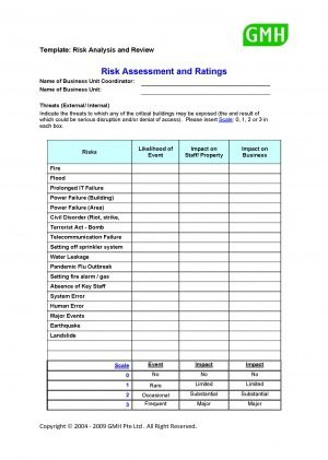 Risk Assessment Template Sample Assessment Risk Template