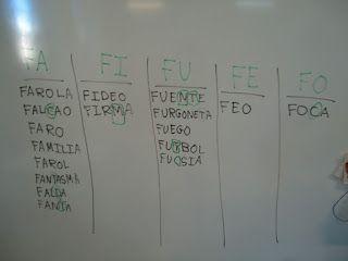 silabas de la F