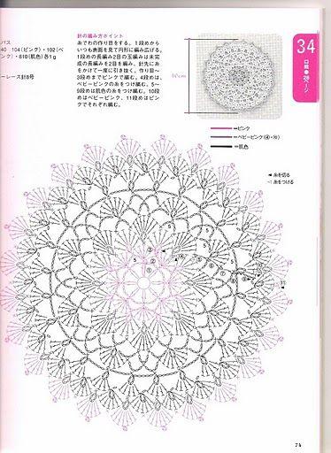 Crochet Lace Japan  Cissy  Picasa Web Albums  Crochet