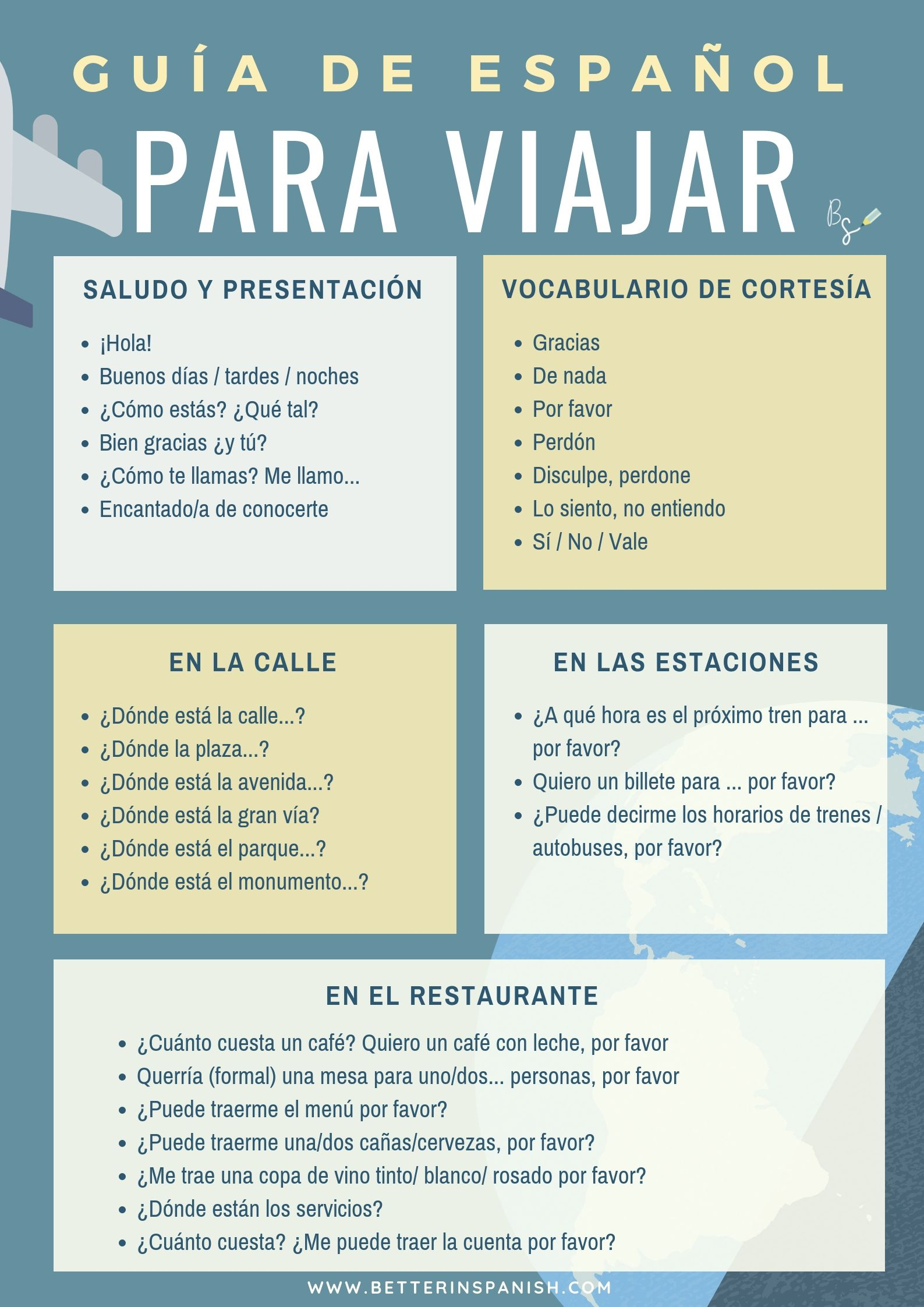 Guía De Conversación De Español Para Viajar Para Que Cuando Viajes Puedas Comunicarte Co Aprender Español Palabras En Español Ejercicios Para Aprender Español