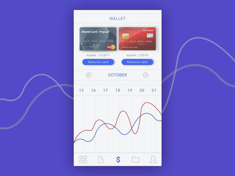 Spending App UI by Ahsan Raz