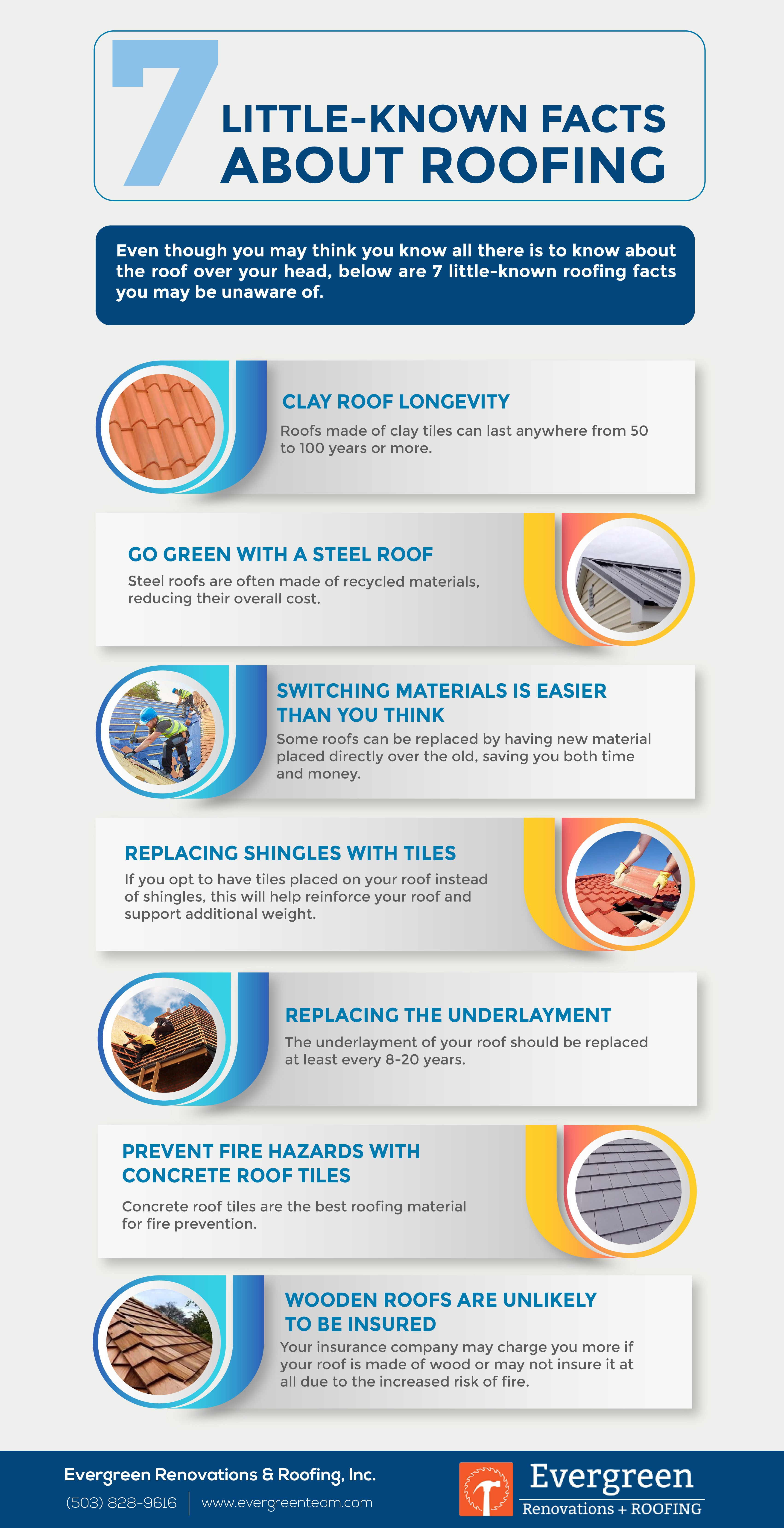 7 Little Known Facts About Roofs That You Need To Know Facts Roofing Clay Roofs