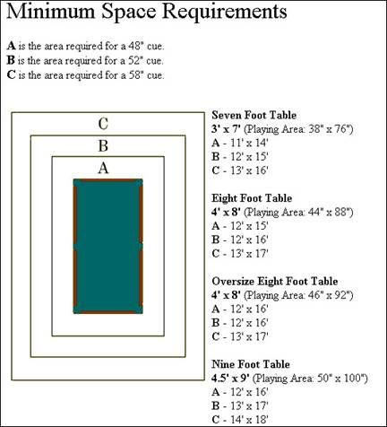 Pool Table Room Size Requirements Brunswick Bill Used Pool - What is the official size of a pool table