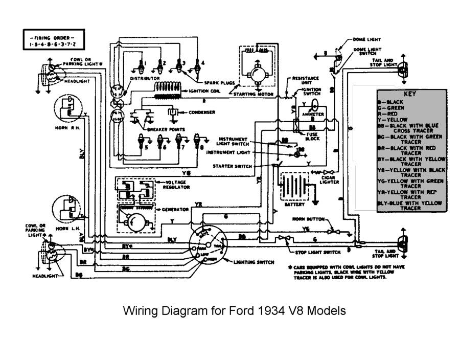 1940 ford wiring diagram dolgular wiring for ford car pinterest and cars wiring tractor engine and sciox Gallery