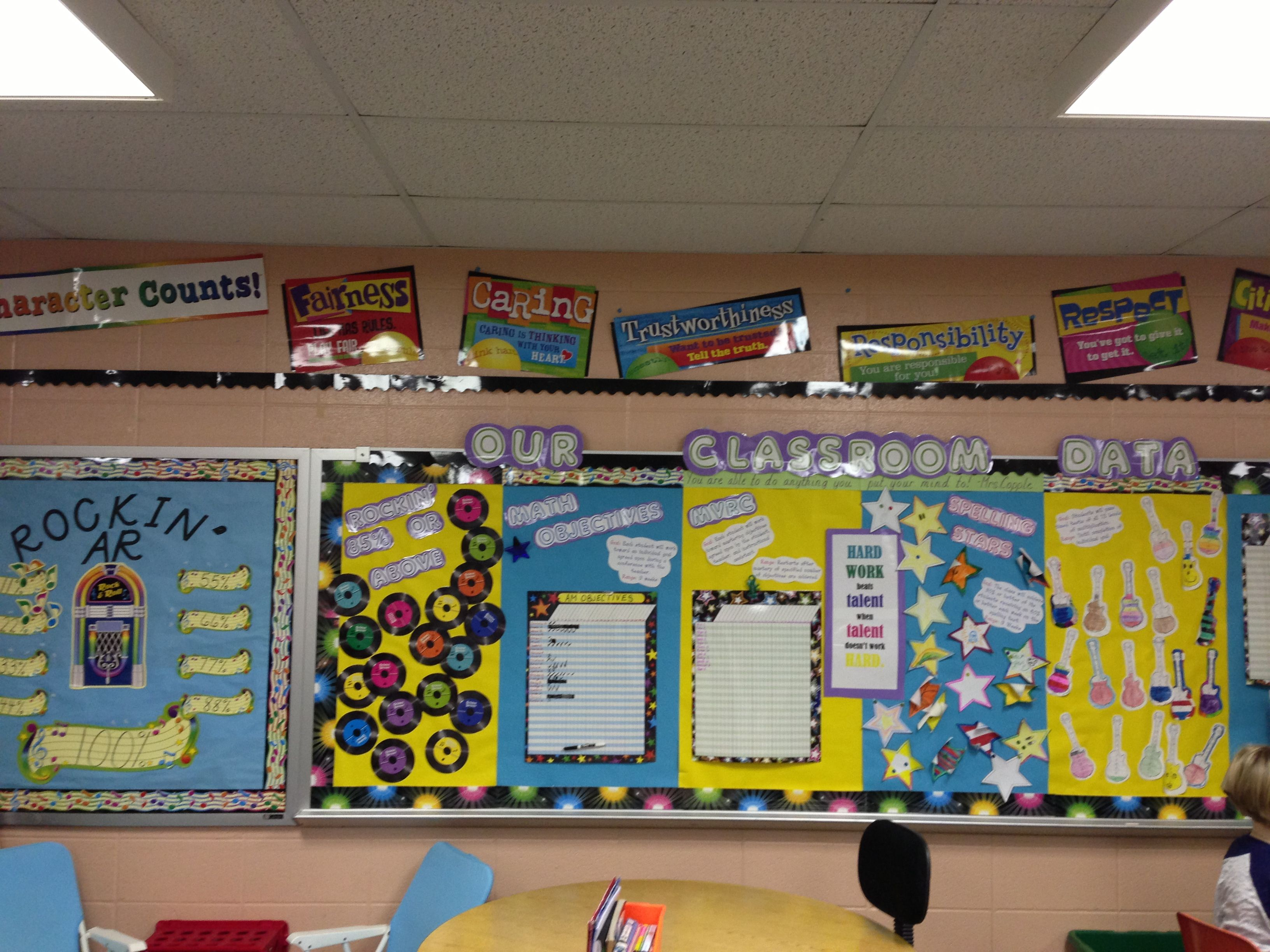 Classroom Wall Design Ideas : Classroom data wall rock star theme