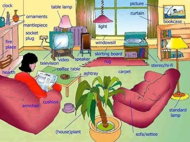 Living Room Vocabulary