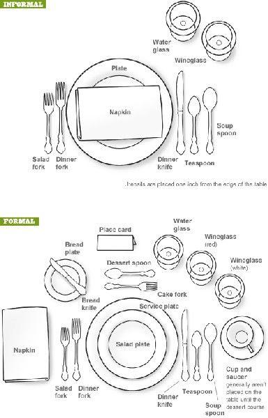 wedding table setting etiquette formal informal wedding ideas rh pinterest co uk White Place Setting Place Setting Clip Art