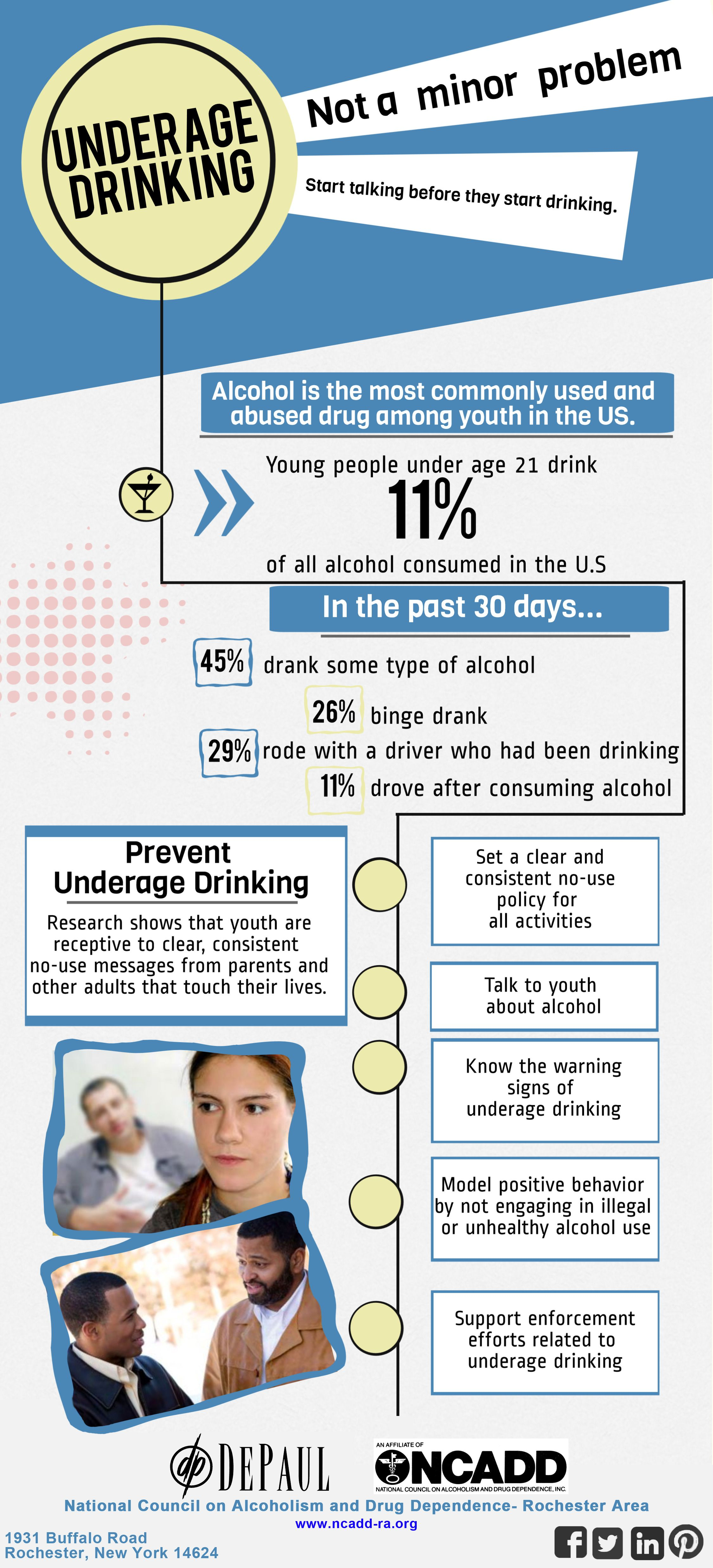 Health Essay Example Infographic Underage Drinkingnot A Minor Problem Start Talking Before  They Start Drinking Ncadd Underagedrinking Should Condoms Be Available In High School Essay also Sample Essay For High School Students Infographic Underage Drinkingnot A Minor Problem Start Talking  How To Write An Essay Proposal
