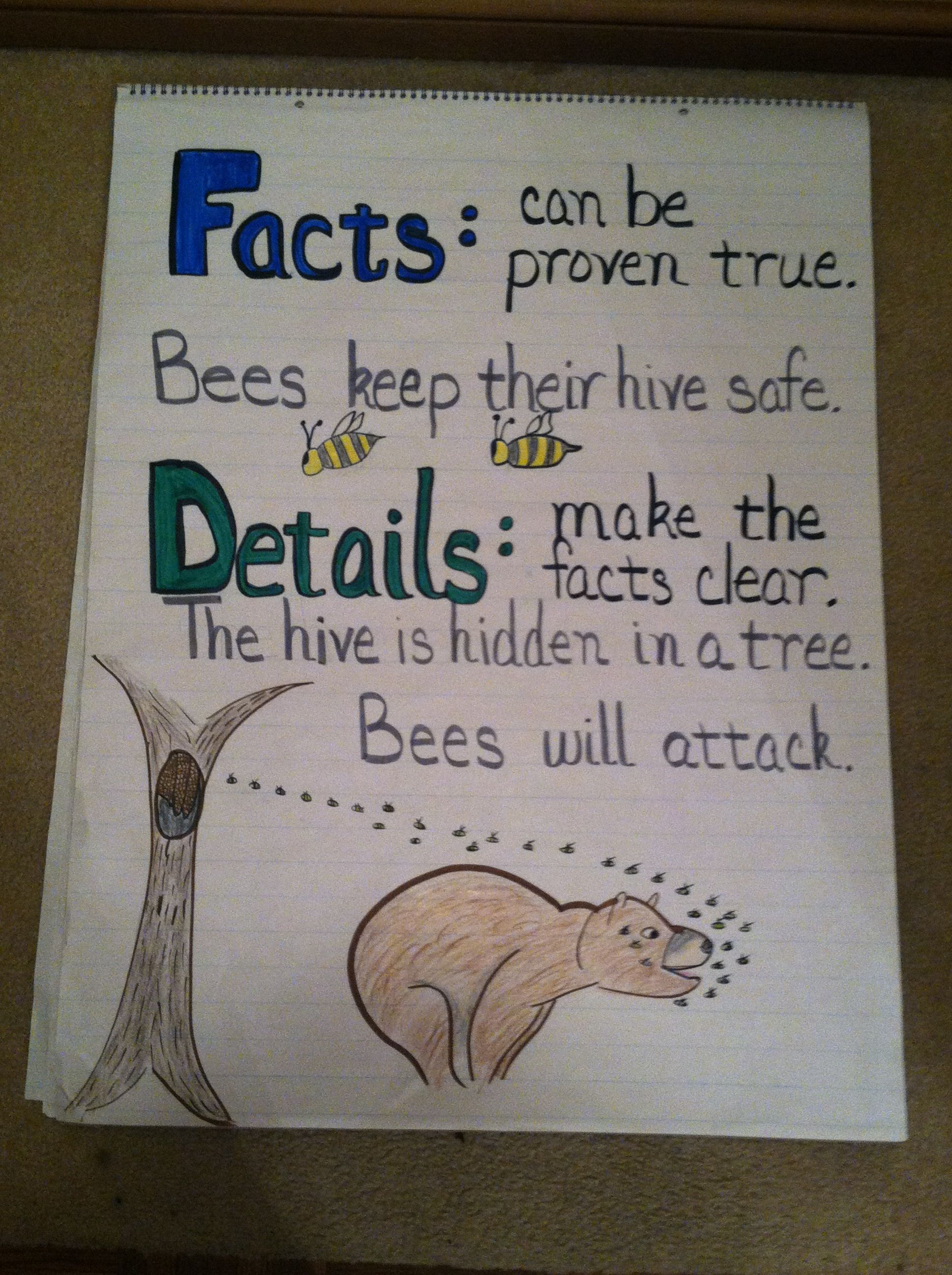 Fact and Detail   Anchor Charts   Pinterest   Reading anchor charts [ 2592 x 1936 Pixel ]
