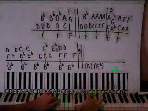 Piano Lessons By Ear How To Play Using Chords Videoisms