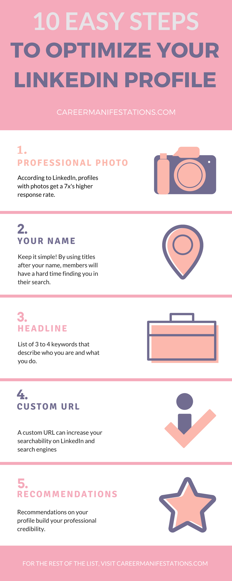 Easy 10 Steps To Optimize Your Linkedin Profile Linkedin Profile Linkedin Marketing Linkedin Tips