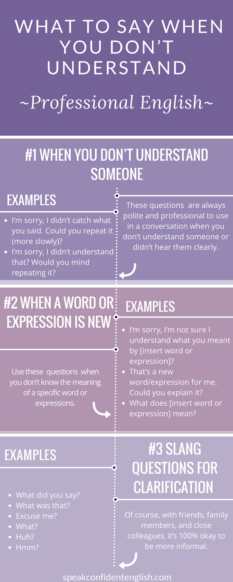 professional english  what to say when you don u0026 39 t