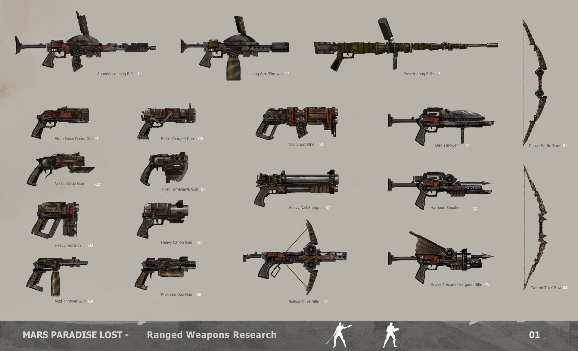ArtStation - The Technomancer - Weapons Designs, Alexandre Chaudret on anime weapons designs, homemade weapons furniture, improvised weapons designs, homemade weapons systems, indian weapons designs, funny weapons designs,