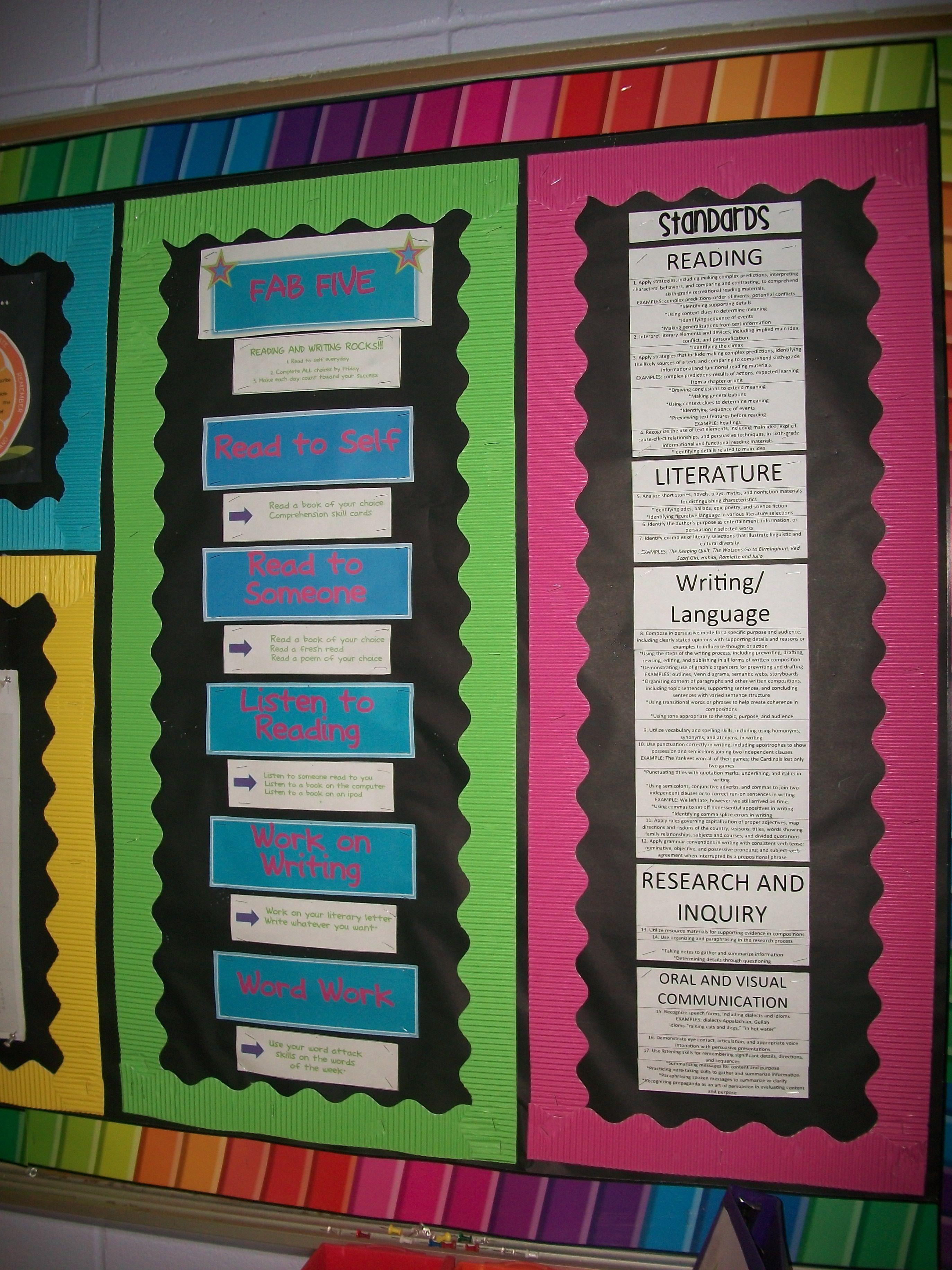 Classroom Decoration Ideas For Grade 5
