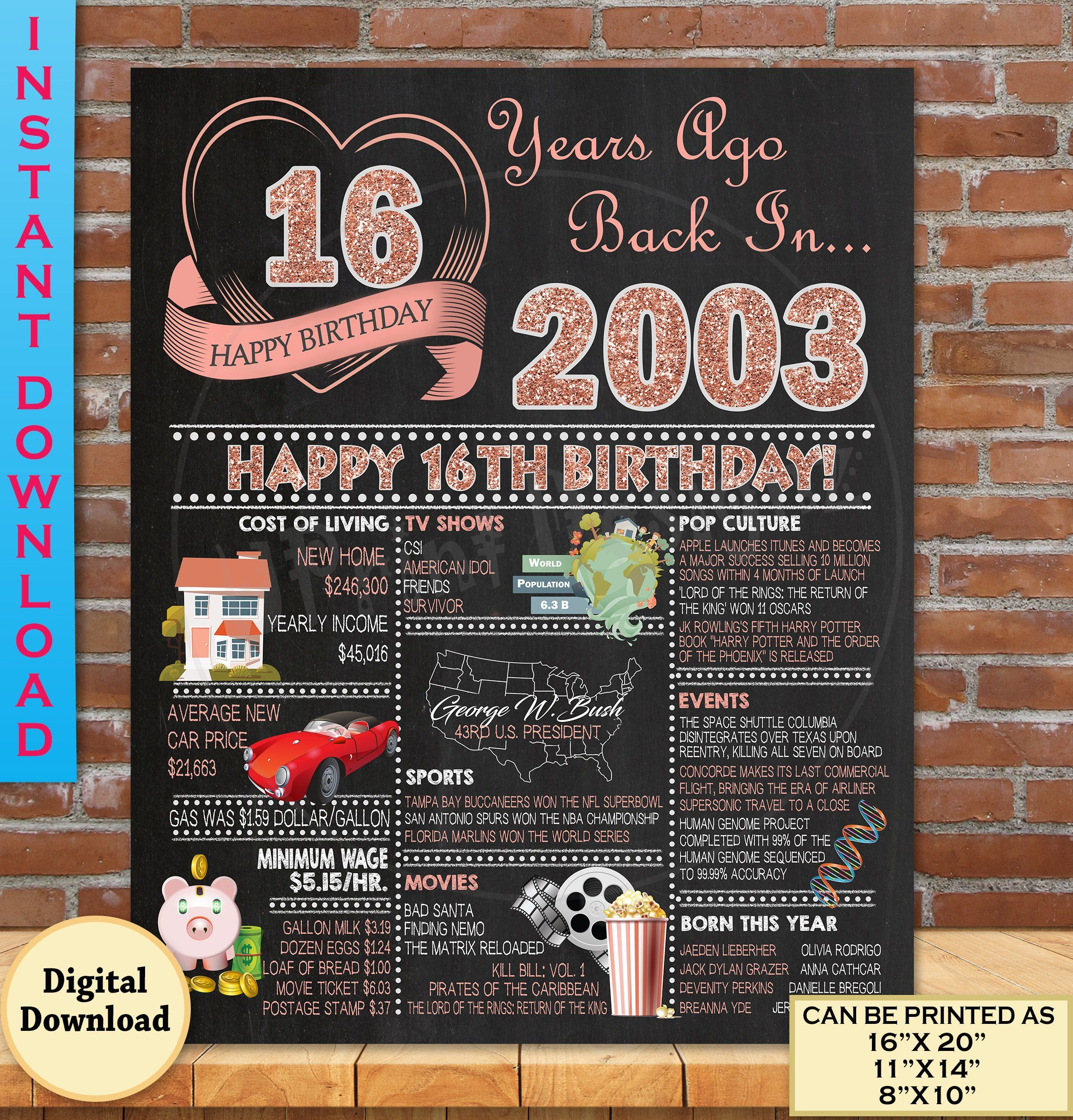 Sweet 16 Decoration Birthday Party Poster 2004 Rose Gold 16th Etsy 80th Birthday Party Decorations Birthday Poster 16th Birthday Party
