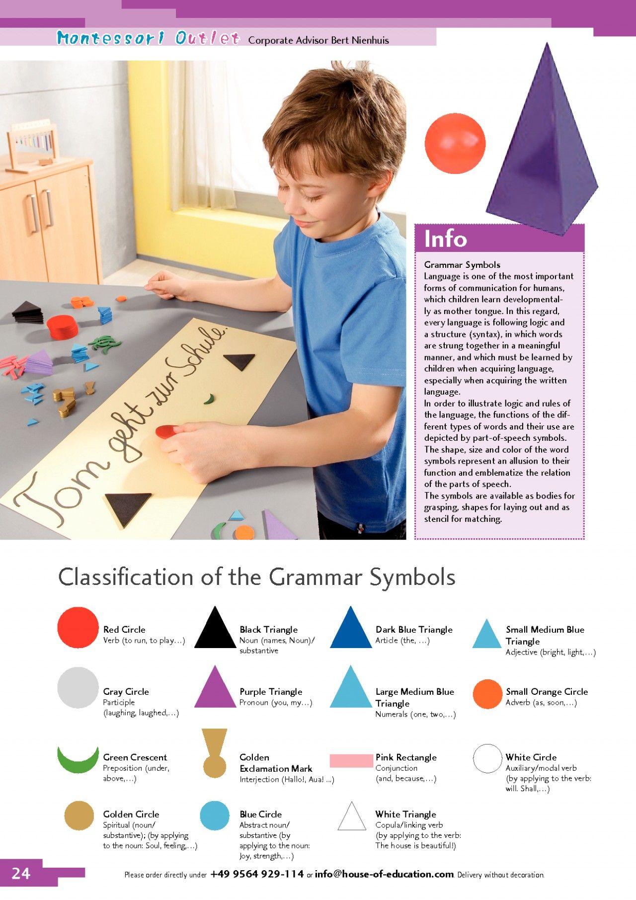 Classification Of Grammar Symbols