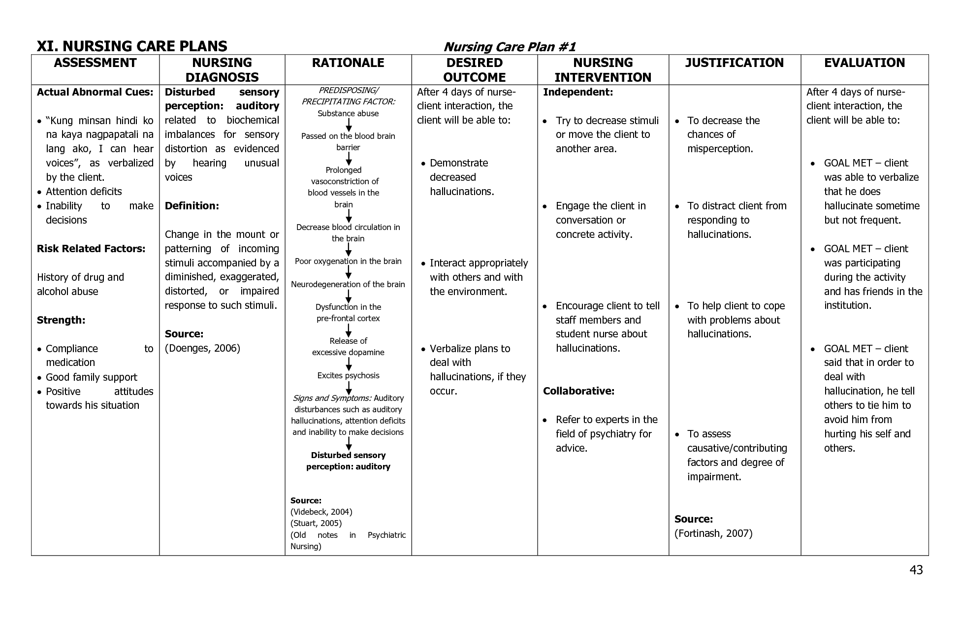 Nursing Concept Maps Pneumonia