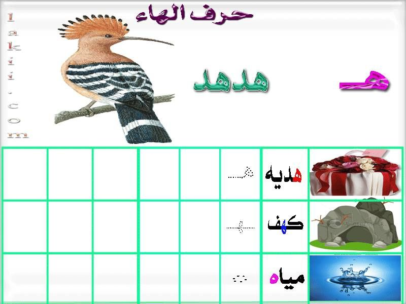 Pin By Mazinhameed On Learn And Write Arabic Alphabets Write Arabic Arabic Alphabet Learning