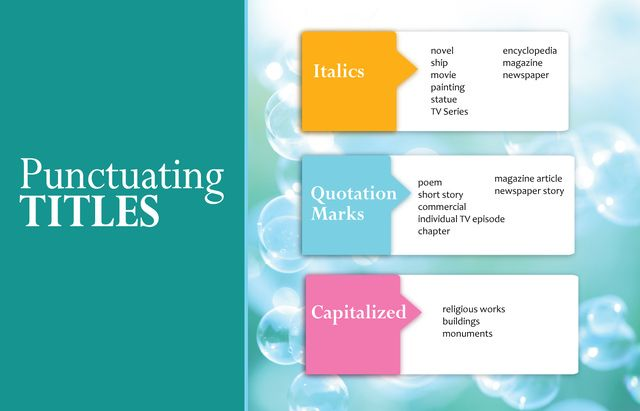 Italics or Quotes? How to Punctuate Titles Quotation mark, School