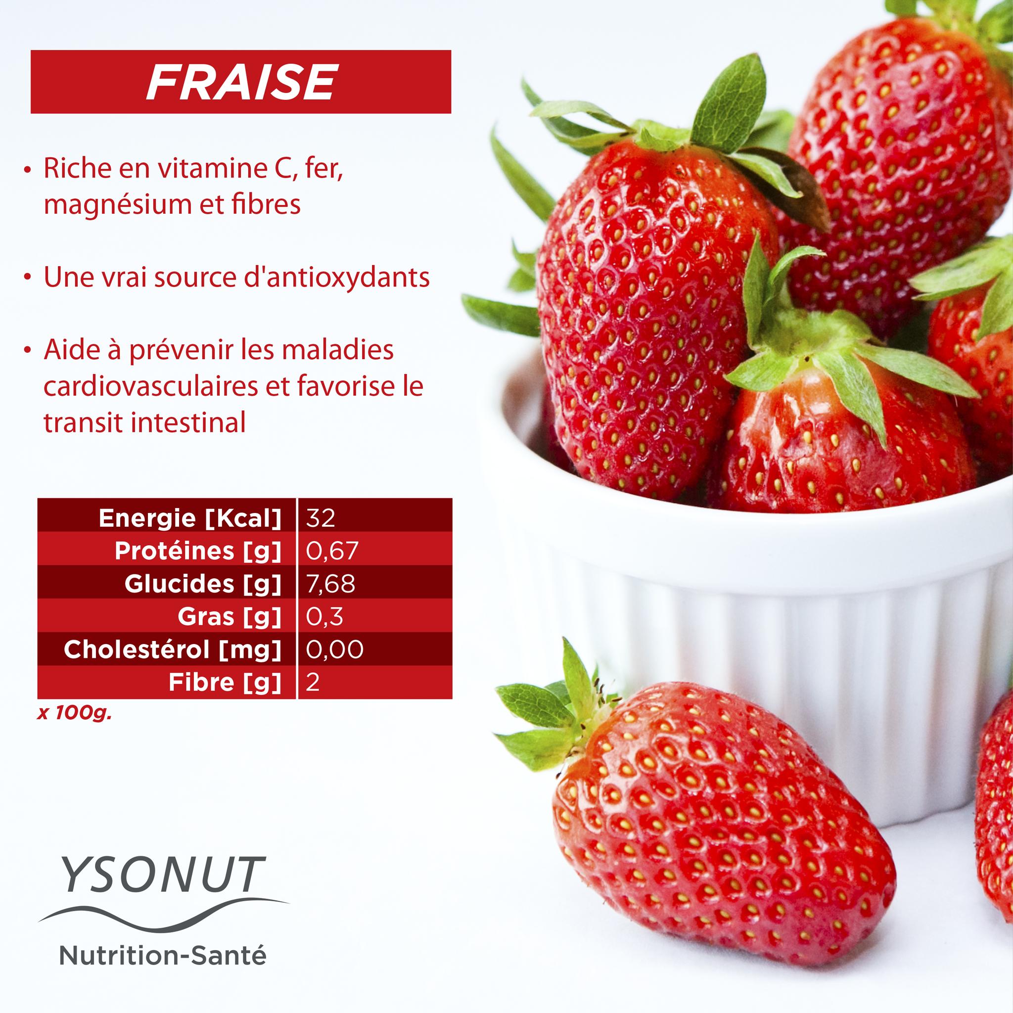 la #fraise est synonyme de printemps ! saviez-vous que les romains l
