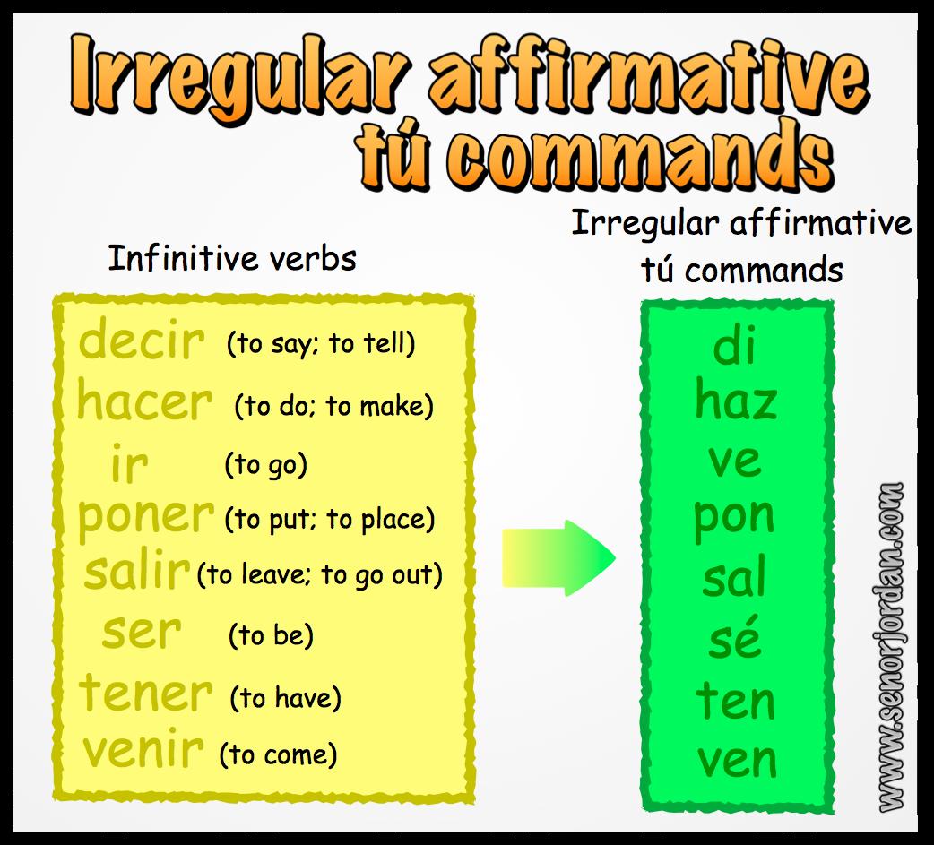 Irregular Tu Commands