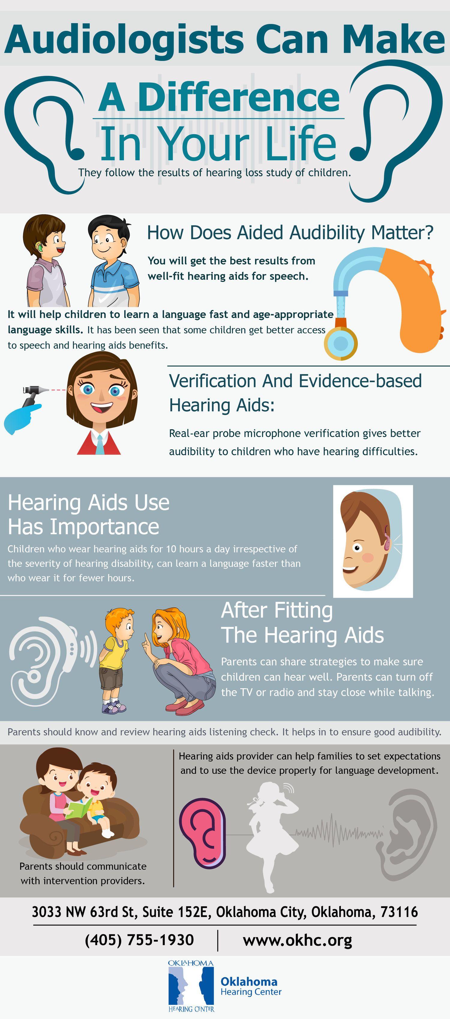 13 Audiology Clinic Ideas Audiology Audiologist Clinic
