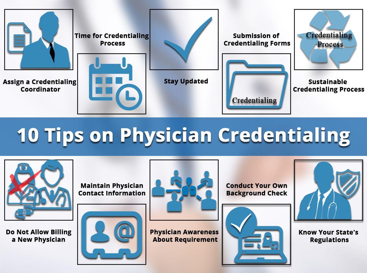 Healthcare Medical Billing Service Company P3care Medical Coding Medical Billing Service Health Care