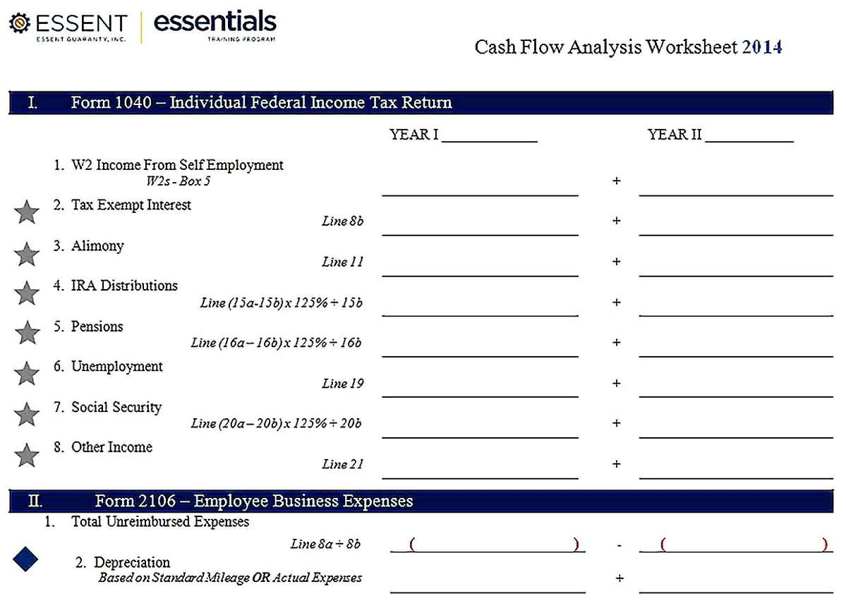 Sample Cash Flow Analysis Template Cash Flow Analysis Financial Management