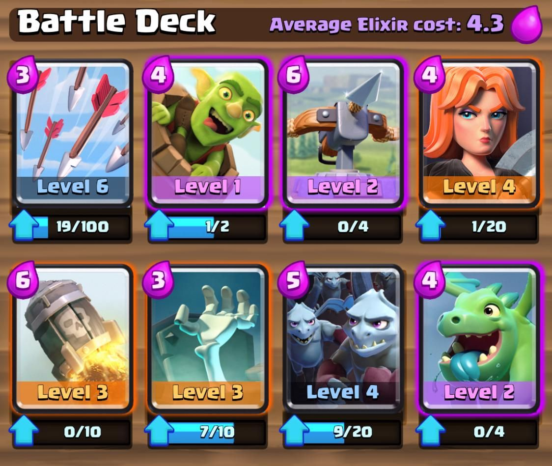 Best Clash Royale Decks For Climbing The Arena 1 7 Clash Royale Deck Clash Royale Deck