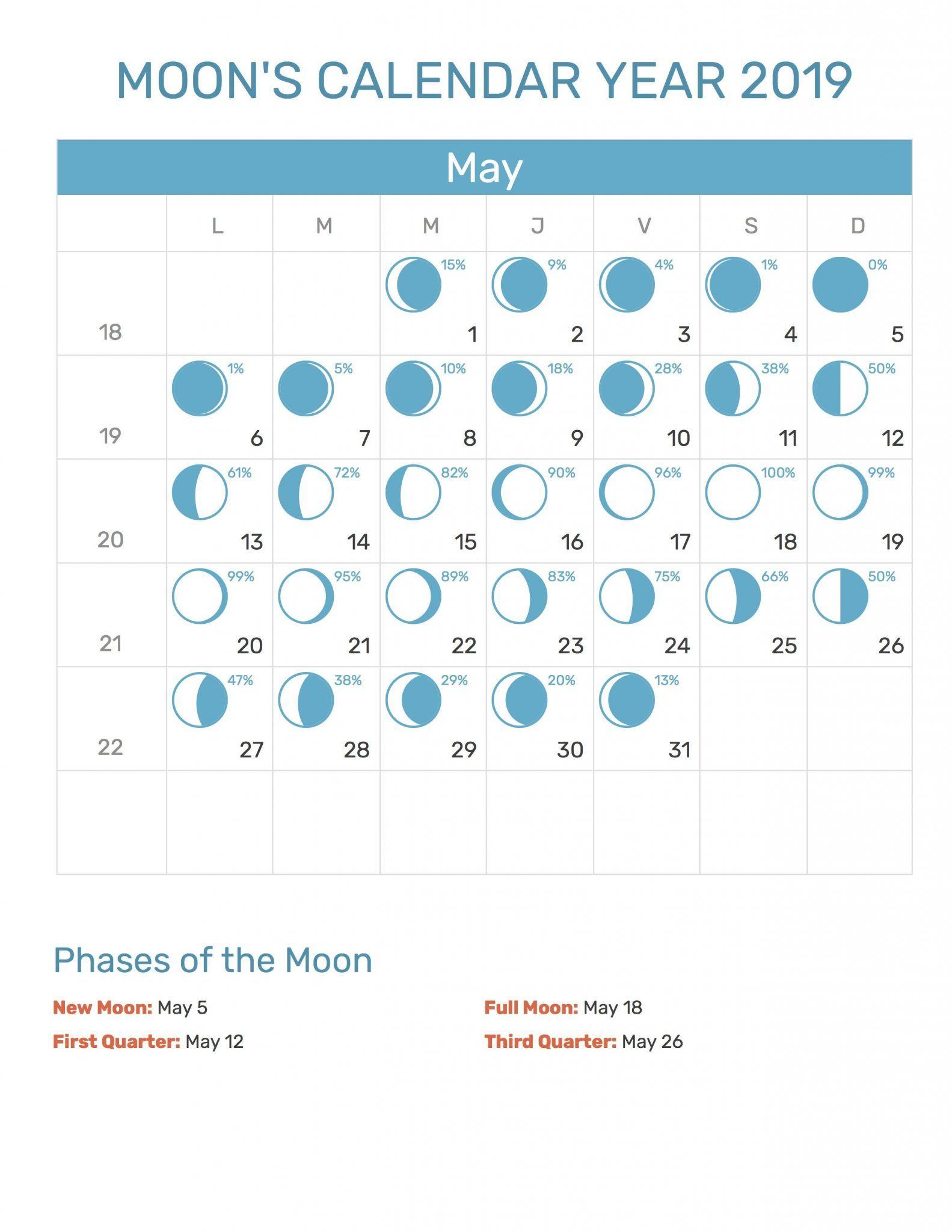 May Moon Phases Calendar