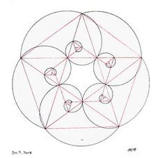 Phi spirals are the proportions of the 5 sided pentagon