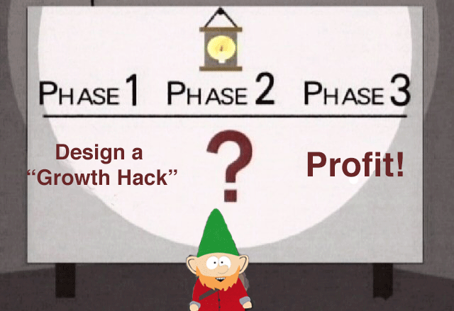 Underpants gnomes business plan videos