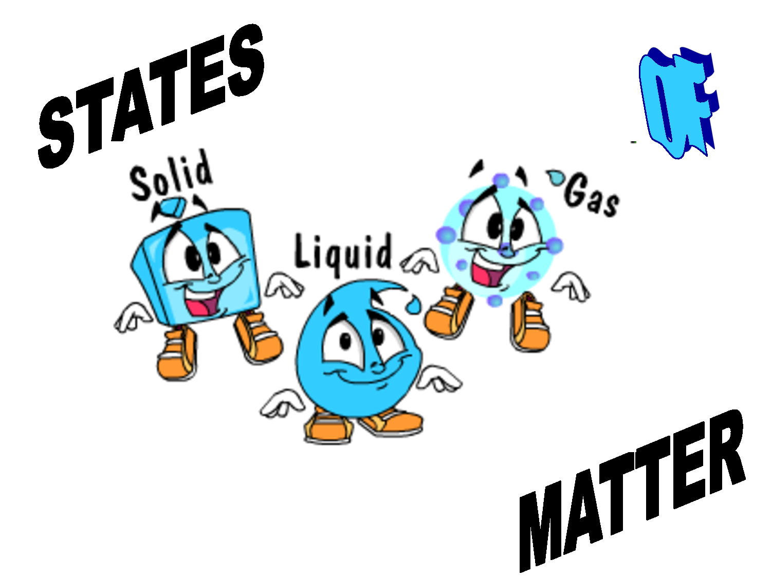 States Of Matter Clip Art States Of Matter Powerpoint Grade 2 Science