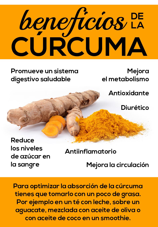 Has Oído Hablar De La Cúrcuma Descubre Sus Grandes Beneficios Y Cómo Debes Consumirla Para Aprov Recetas Para La Salud Nutrición Frutas Y Verduras Beneficios
