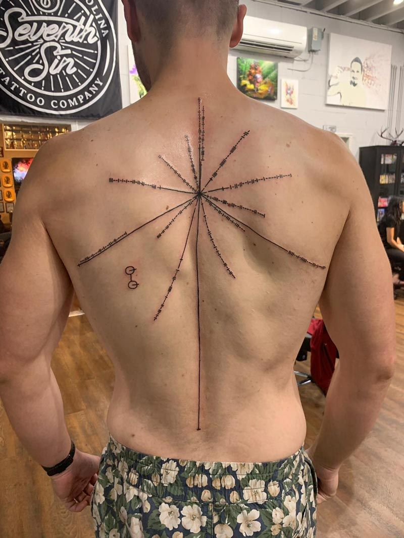 Pulsar Map en 2020 Inspiración para tatuaje, Tatuajes
