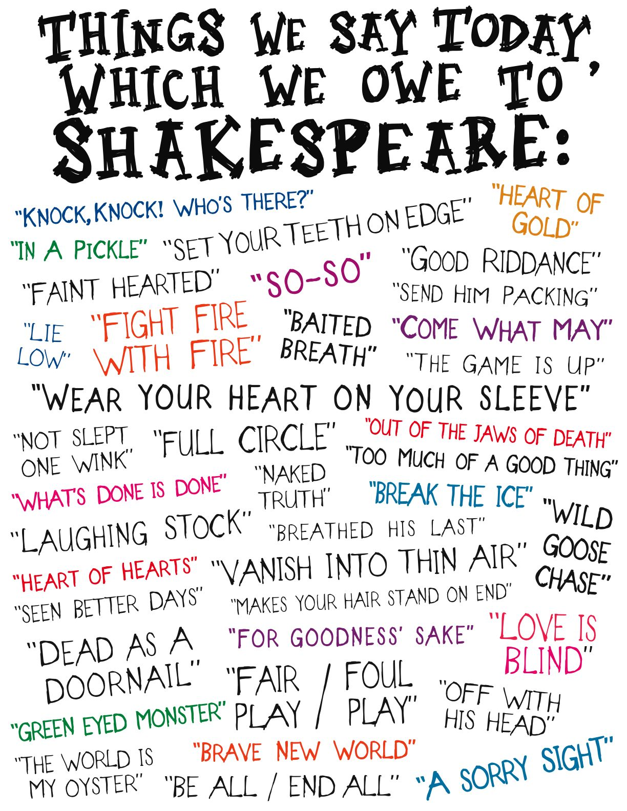 hamlet understanding shakespeare language No fear shakespeare by sparknotes features the complete edition of hamlet  side-by-side with an accessible, plain english translation.