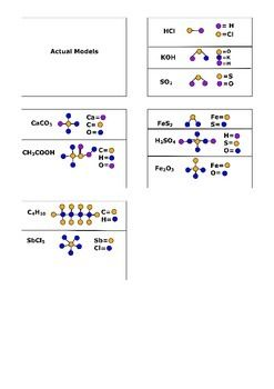 activities - Periodic Table Reading Activity