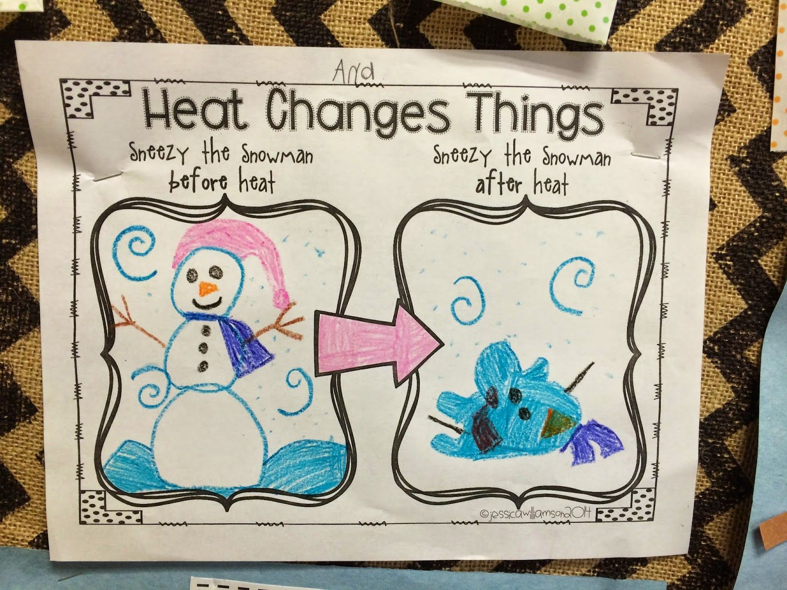 Matter And Heat Energy With Images