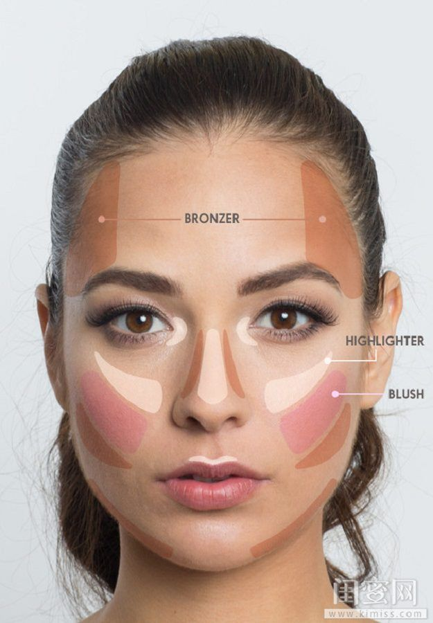 Here S How To Do Your Makeup So It Looks Incredible In Pictures