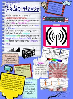 Radio Waves Are A Type Of Electromagnetic Radiation With
