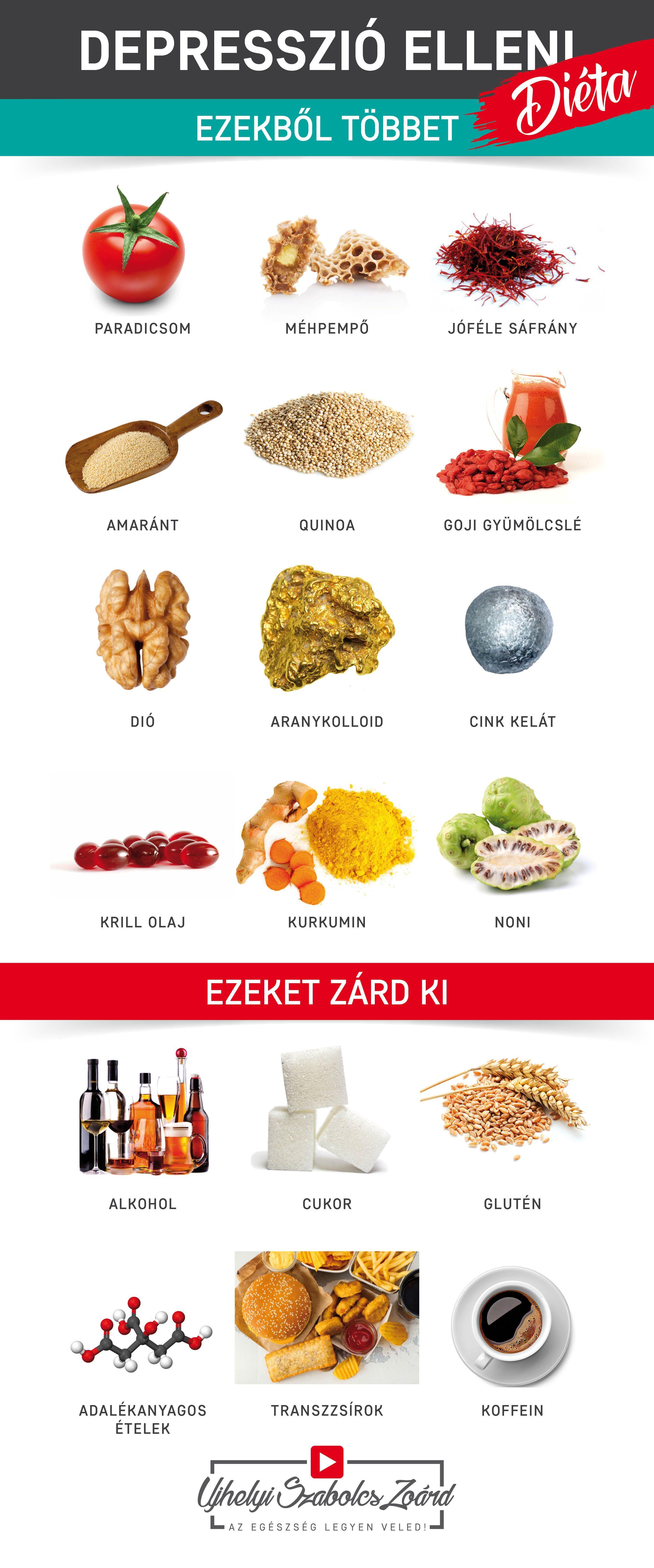 Vastagbél tisztító ételek   Health , Health and beauty, Health