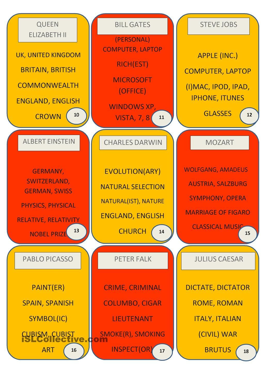 18 Taboo Cards on Celebrities (2 pages) Actividades de