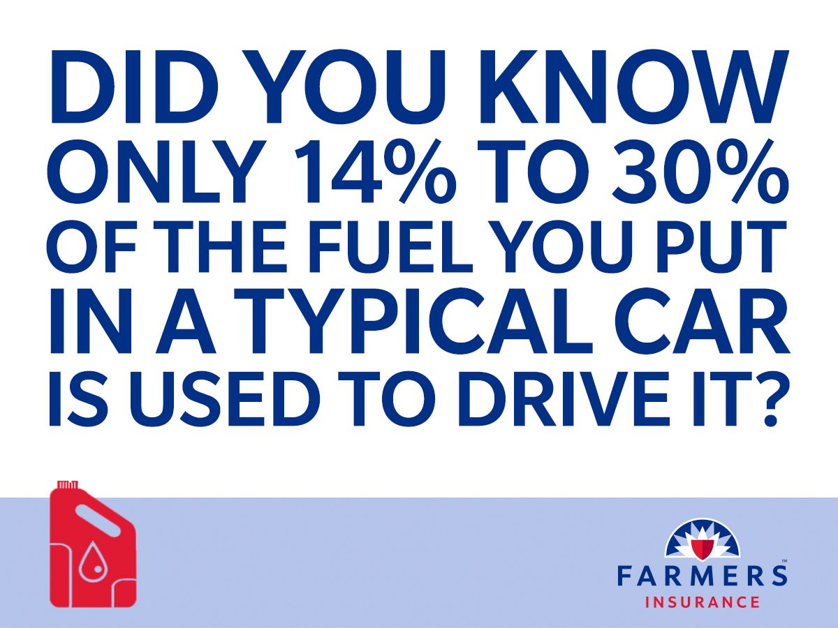 Slow down and accelerate gradually to improve gas mileage by 33% at highway speeds.