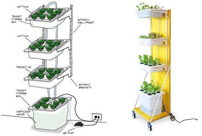 Build A Hydroponic Indoor Garden From IKEA Parts : TreeHugger   Could This  Become An Aquaponics System?? | Hydroponic Gardening | Pinterest |  Aquaponics ...