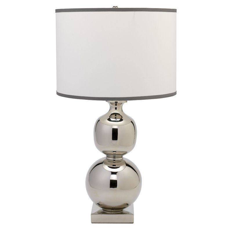 Locating the best lamp for your home can be tough since