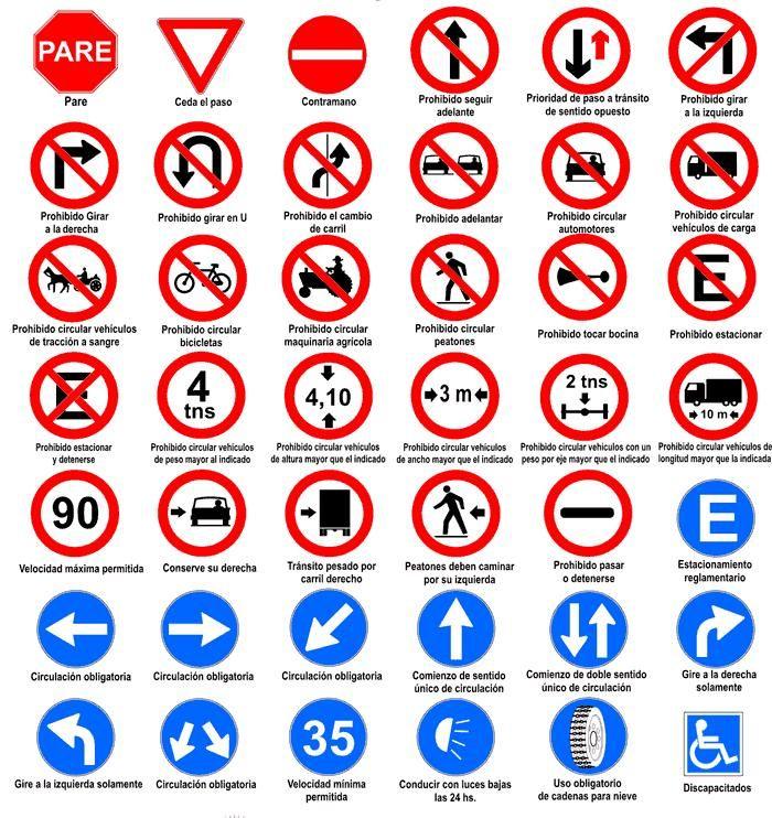 Sistemas De Signos Logicos Senales De Transito Senales De Transito Senales De Trafico Reparacion De Autos
