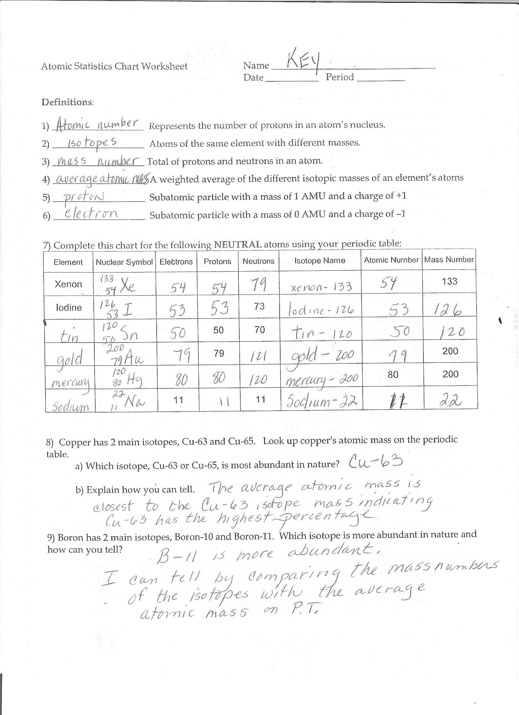 Atomic Structure Worksheet Answers Chemistry Worksheet
