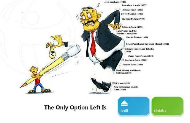 Posters On Theme Corruption Free India The Fun Learning Poster On Corruption Poster On Poster Making