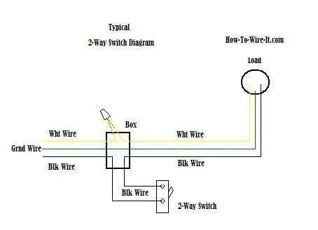 2way Switch Wiring Diagram Myrvs in 2019 Wire switch